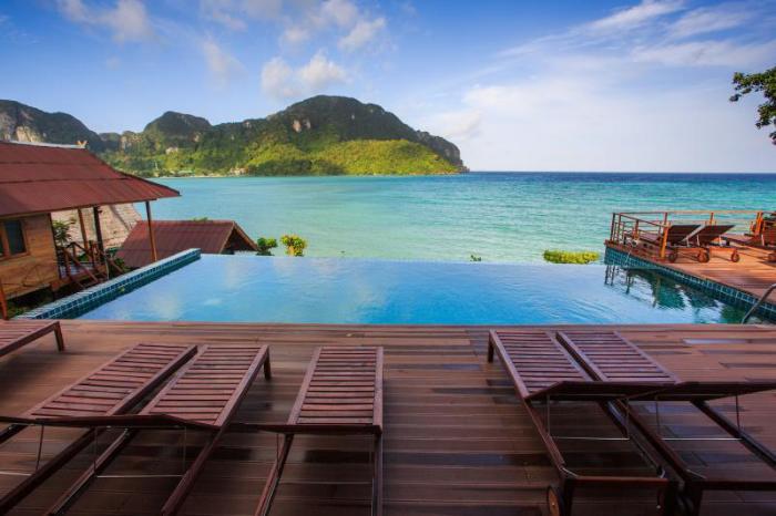 Gay Friendly Hotel The Cobble Beach Hotel Koh Phi Phi
